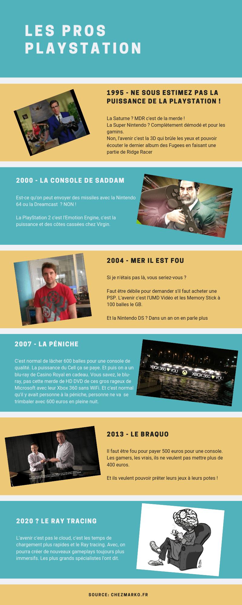 infographie d'un pro playstation